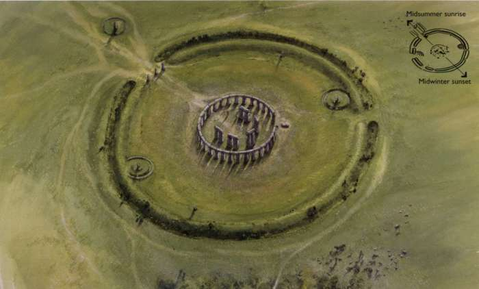 Стоунхендж приблизительно в 2300г. до н.э., когда уже было завершено сарсеновое кольцо и трилиты. / Фото: www.anglophile.ru